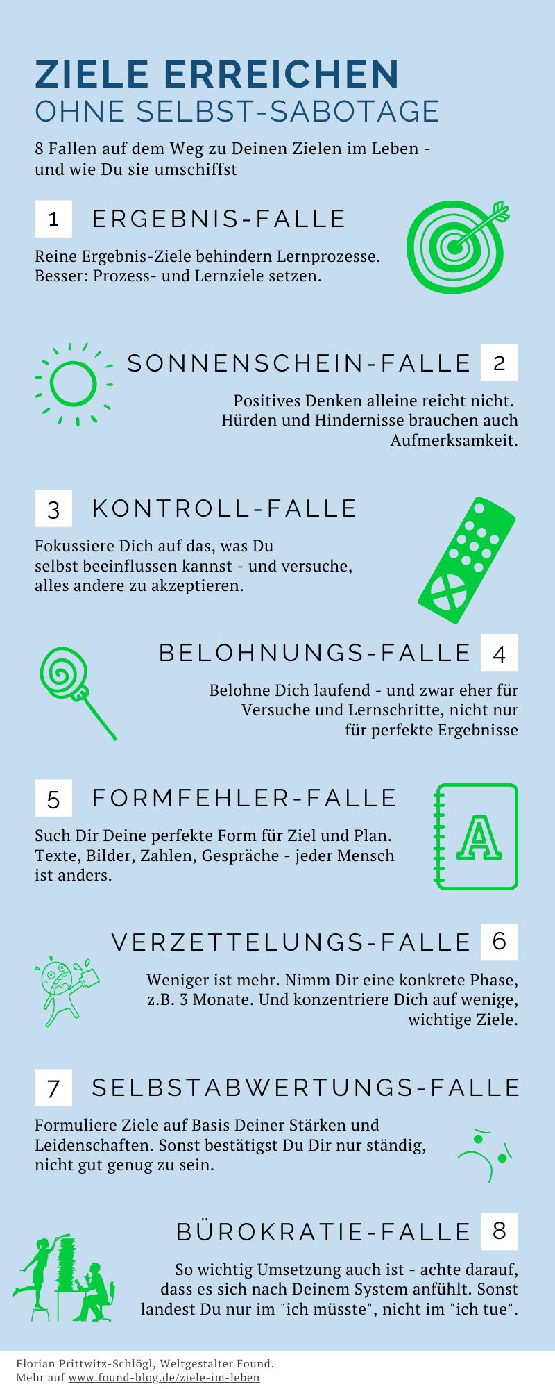 Ziele im Leben erreichen - Infografik mit 8 Fallen